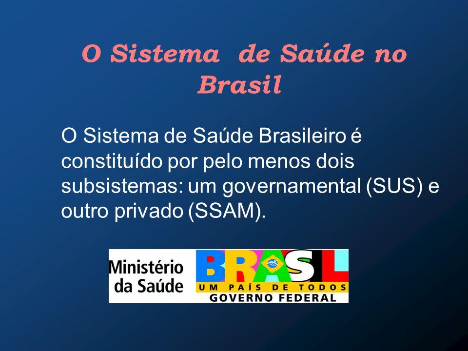 O Sistema de Saúde no Brasil O Sistema de Saúde Brasileiro é constituído por pelo menos dois subsistemas: um governamental (SUS) e outro privado (SSAM