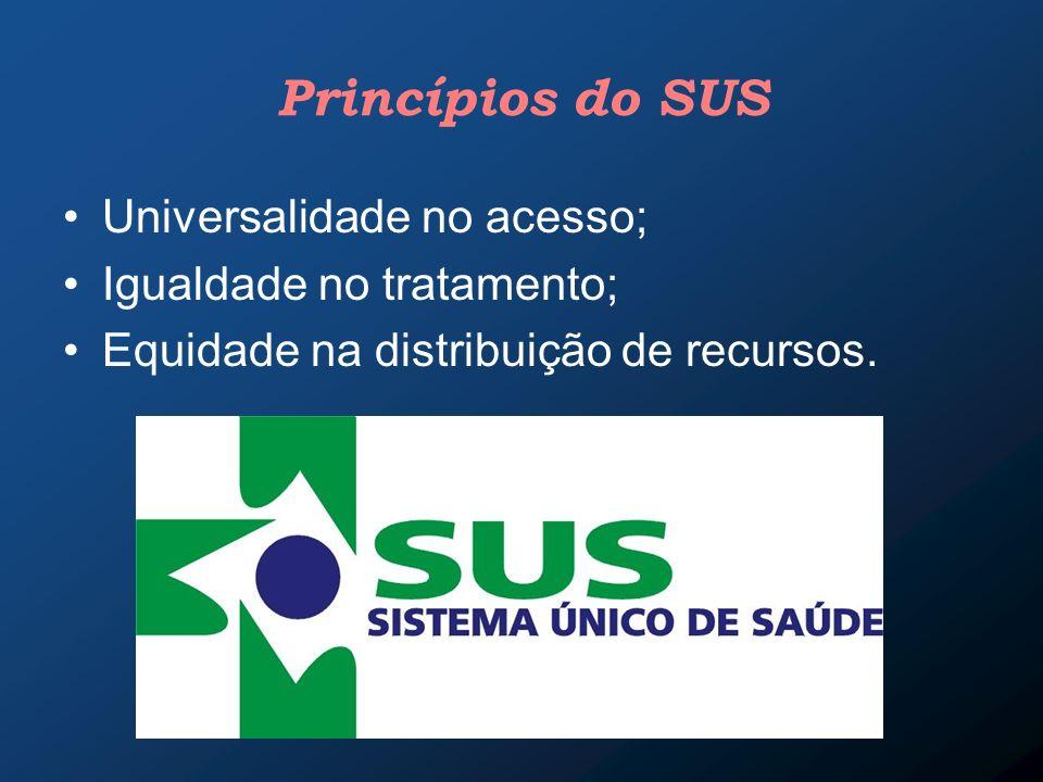 Princípios do SUS Universalidade no acesso; Igualdade no tratamento; Equidade na distribuição de recursos.