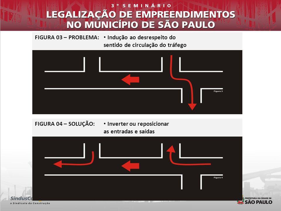 FIGURA 03 – PROBLEMA: Indução ao desrespeito do sentido de circulação do tráfego FIGURA 04 – SOLUÇÃO: Inverter ou reposicionar as entradas e saídas
