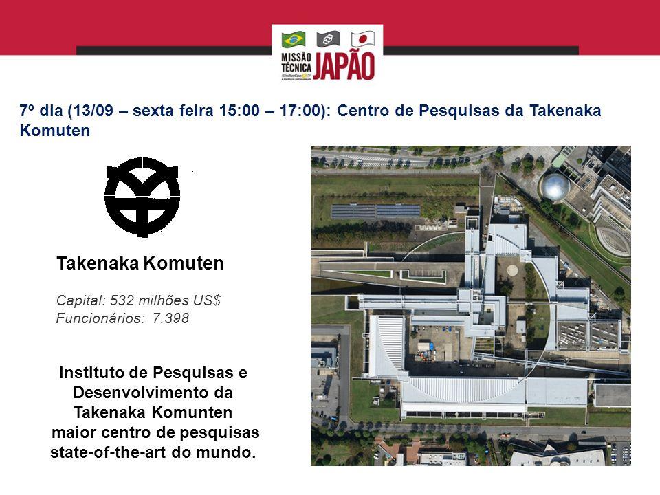 7º dia (13/09 – sexta feira 15:00 – 17:00): Centro de Pesquisas da Takenaka Komuten Takenaka Komuten Capital: 532 milhões US$ Funcionários: 7.398 Instituto de Pesquisas e Desenvolvimento da Takenaka Komunten maior centro de pesquisas state-of-the-art do mundo.
