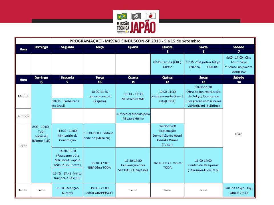 4º DIA (10/09 – terça feira – 15:30 – 17:00): Visita à obra da TODA utilizando BIM Visita à uma obra da Toda Corporation, com aplicação do BIM para construção e orçamento, onde também foi utilizado o software VICO em conjunto com ArchiCAD.