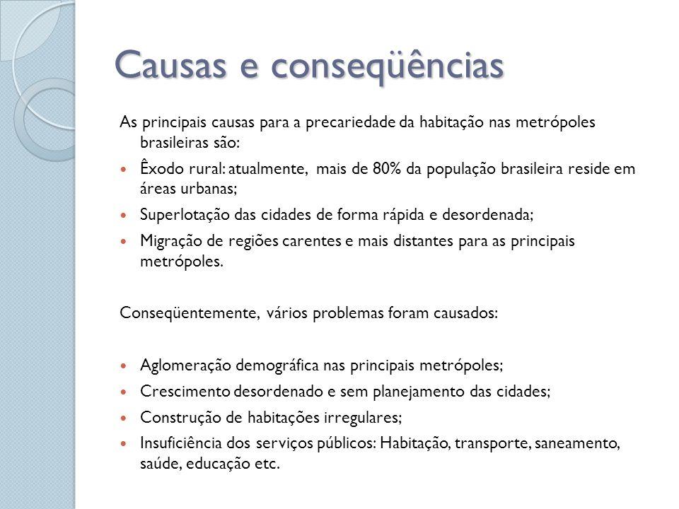 Causas e conseqüências As principais causas para a precariedade da habitação nas metrópoles brasileiras são: Êxodo rural: atualmente, mais de 80% da p