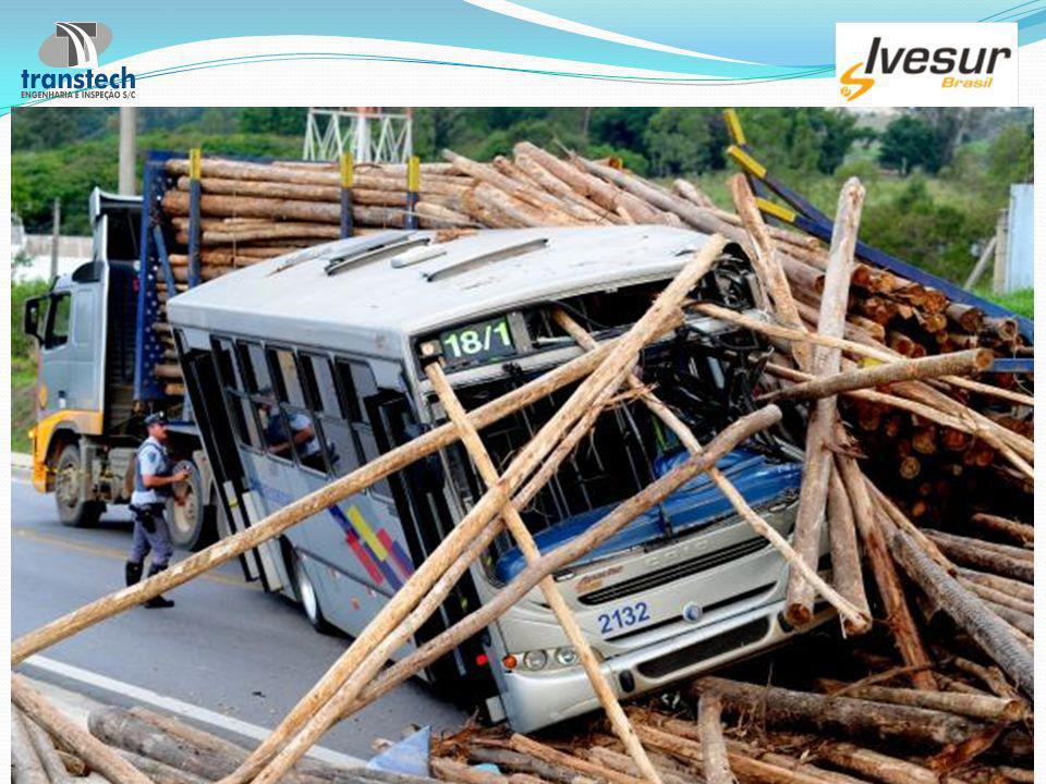 INTRODUÇÃO - CUIDADO COM AS ESTATÍSTICAS 90% dos acidentes são causados pelos motoristas.