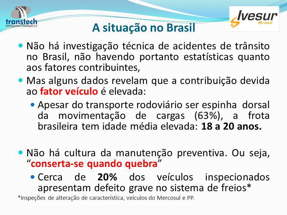 A situação no Brasil Não há investigação técnica de acidentes de trânsito no Brasil, não havendo portanto estatísticas quanto aos fatores contribuinte