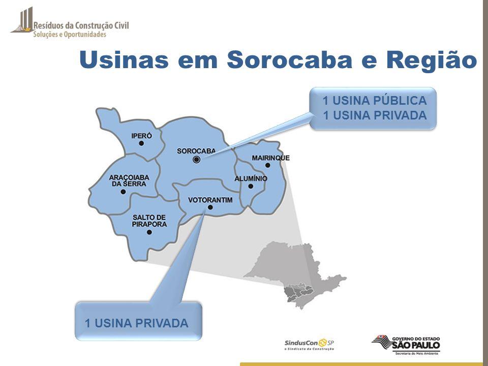 Usinas em Sorocaba e Região 1 USINA PÚBLICA 1 USINA PRIVADA