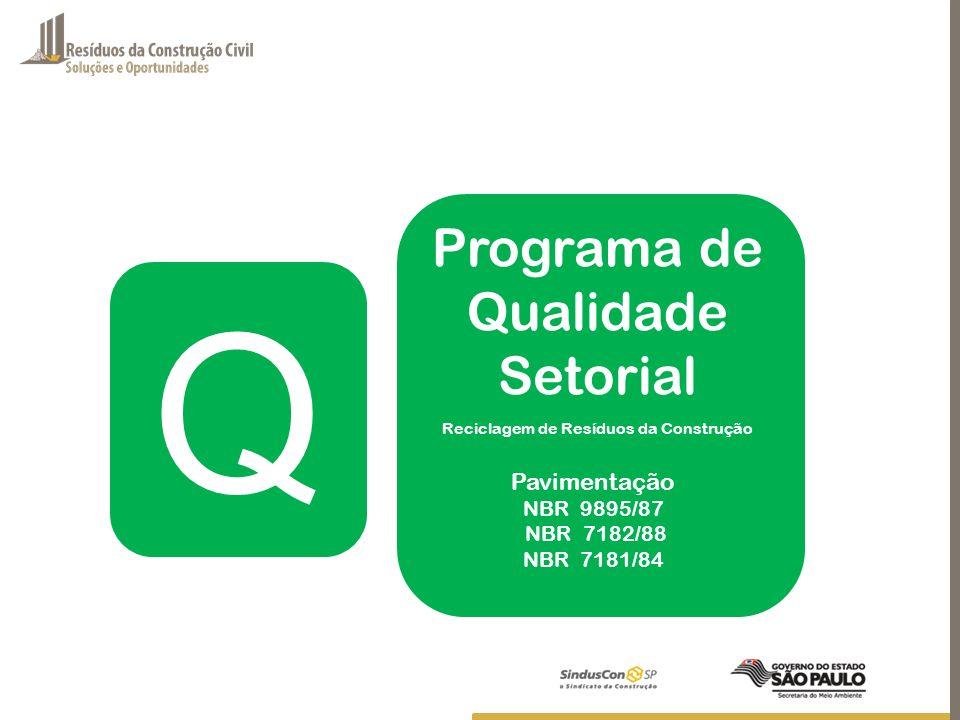 Q Programa de Qualidade Setorial Reciclagem de Resíduos da Construção Pavimentação NBR 9895/87 NBR 7182/88 NBR 7181/84