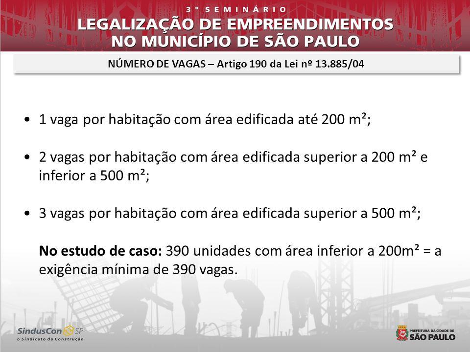 1 vaga por habitação com área edificada até 200 m²; 2 vagas por habitação com área edificada superior a 200 m² e inferior a 500 m²; 3 vagas por habita
