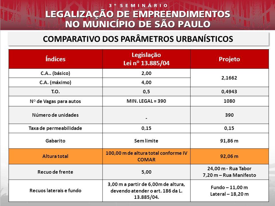 Índices Legislação Lei n° 13.885/04 Projeto C.A.. (básico)2,00 2,1662 C.A. (máximo)4,00 T.O.0,50,4943 N° de Vagas para autosMIN. LEGAL = 3901080 Númer