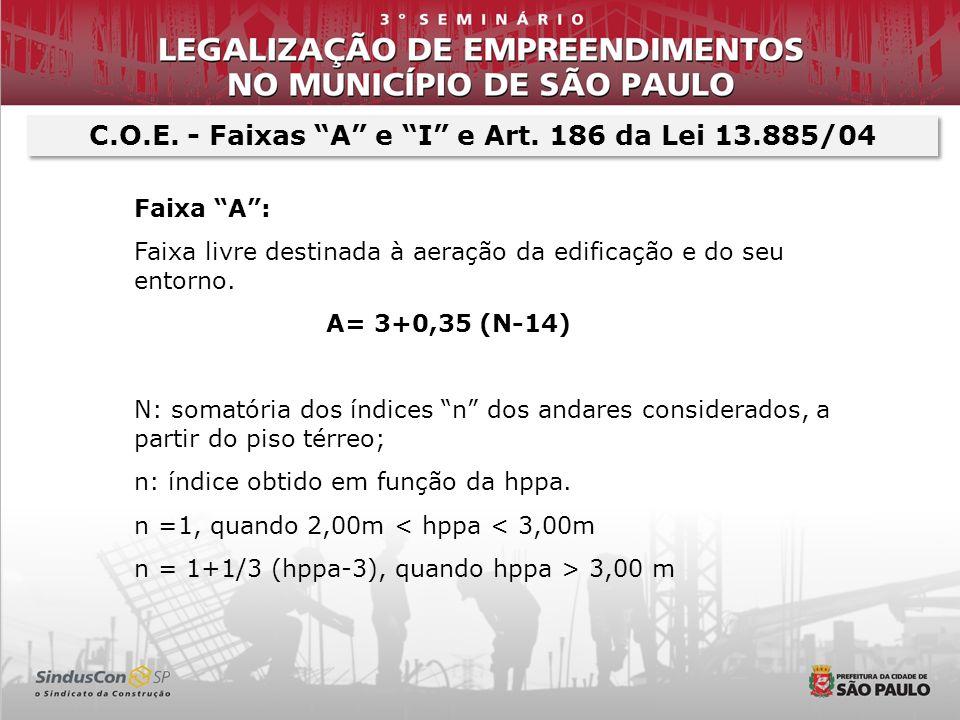 Faixa A: Faixa livre destinada à aeração da edificação e do seu entorno. A= 3+0,35 (N-14) N: somatória dos índices n dos andares considerados, a parti