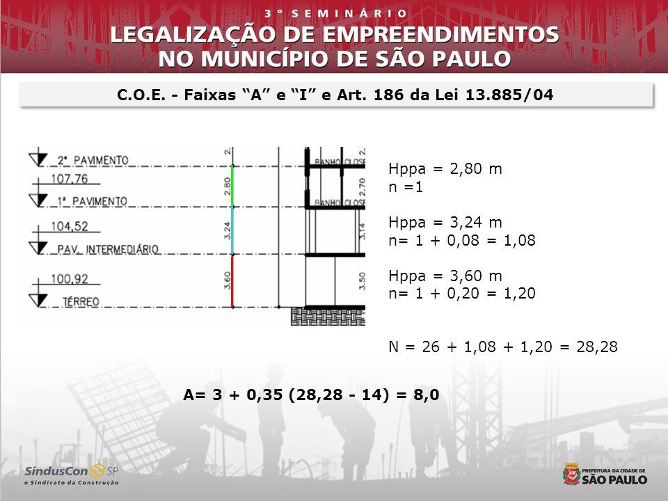 A= 3 + 0,35 (28,28 - 14) = 8,0 Hppa = 2,80 m n =1 Hppa = 3,24 m n= 1 + 0,08 = 1,08 Hppa = 3,60 m n= 1 + 0,20 = 1,20 N = 26 + 1,08 + 1,20 = 28,28 C.O.E