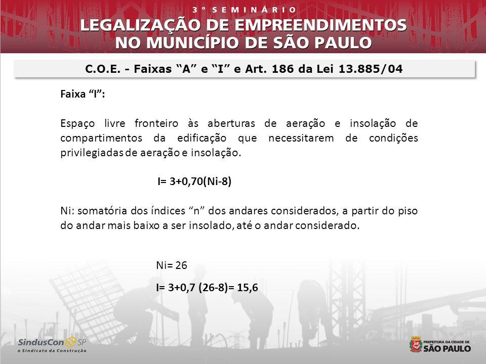 Faixa I: Espaço livre fronteiro às aberturas de aeração e insolação de compartimentos da edificação que necessitarem de condições privilegiadas de aer
