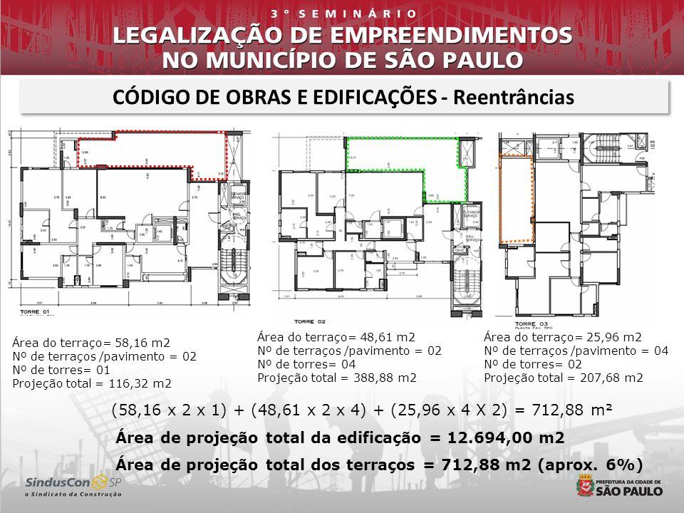 CÓDIGO DE OBRAS E EDIFICAÇÕES - Reentrâncias (58,16 x 2 x 1) + (48,61 x 2 x 4) + (25,96 x 4 X 2) = 712,88 m² Área de projeção total da edificação = 12