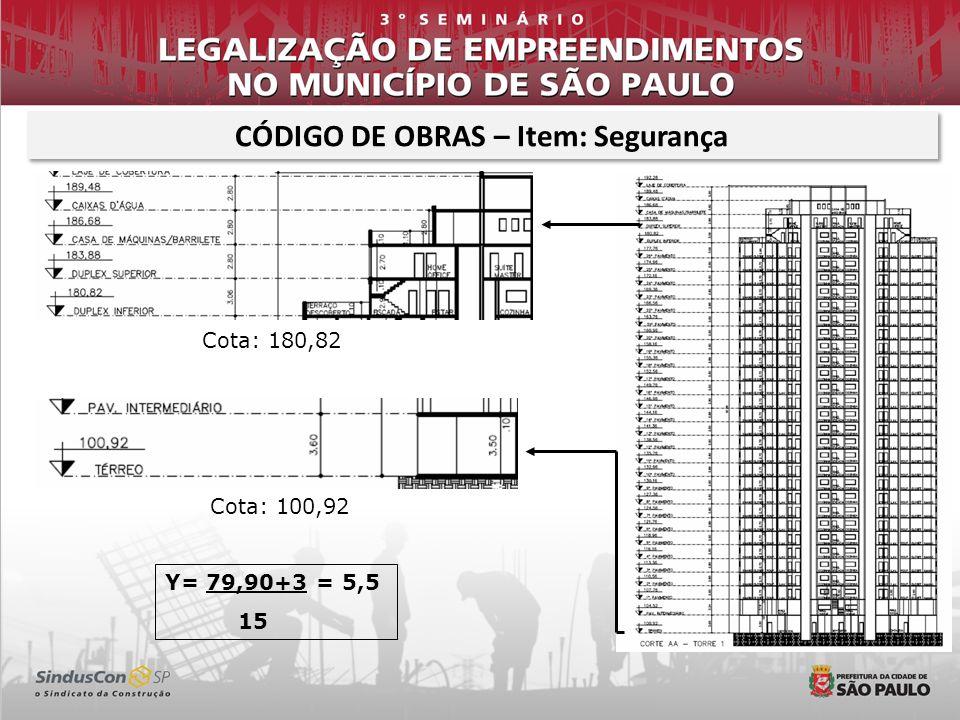 CÓDIGO DE OBRAS – Item: Segurança Y= 79,90+3 = 5,5 15 Cota: 180,82 Cota: 100,92
