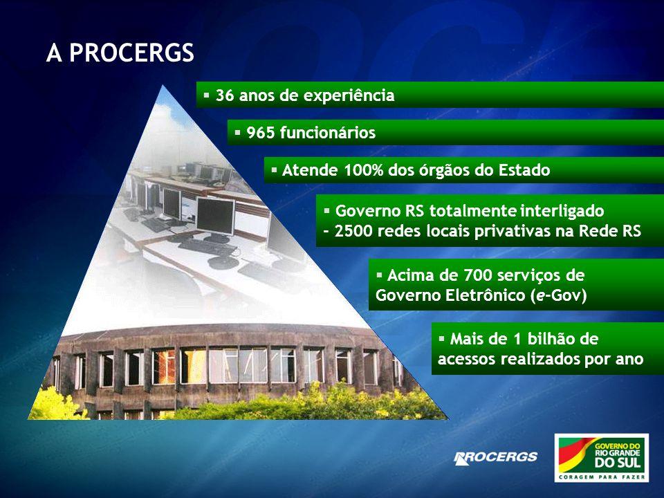 Fazenda Administração e Recursos Humanos Previdência Trânsito Planejamento C08.