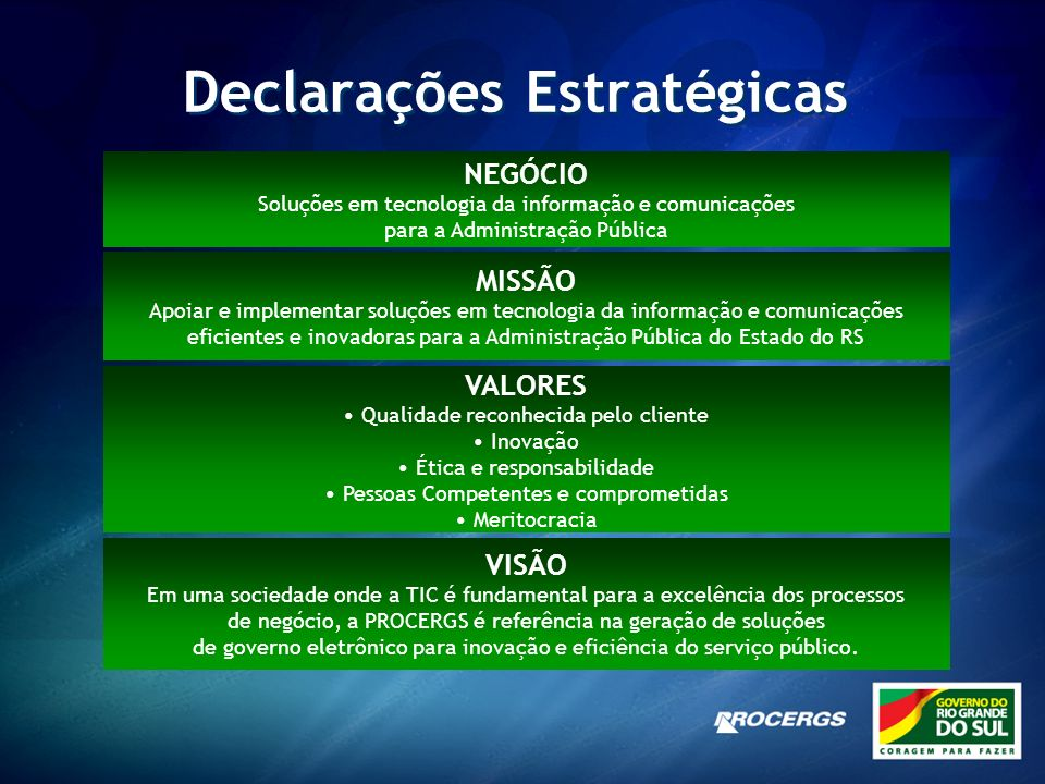 Alinhamento com os Programas Estruturantes (Área de Desenvolvimento Social) C24.