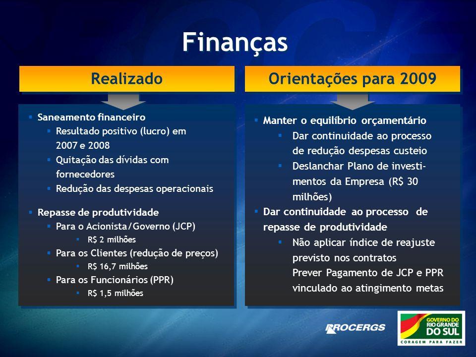 * 2008 – Valores estimados Equilíbrio Orçamentário Resultados