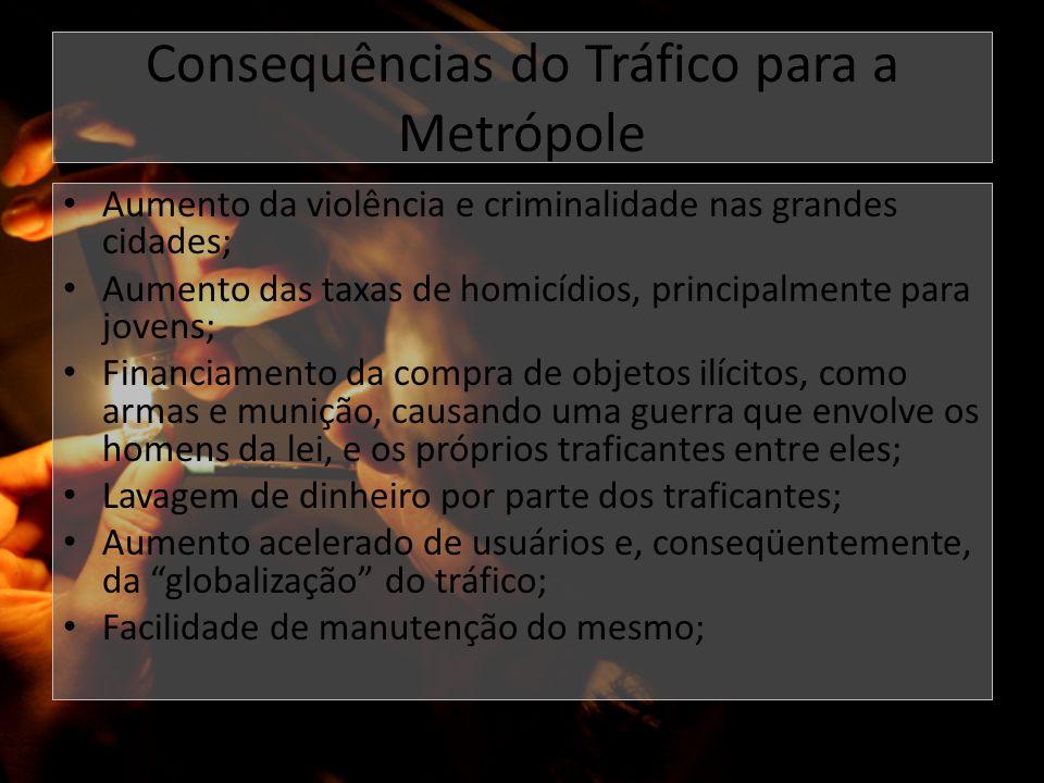 Consequências do Tráfico para a Metrópole Aumento da violência e criminalidade nas grandes cidades; Aumento das taxas de homicídios, principalmente pa