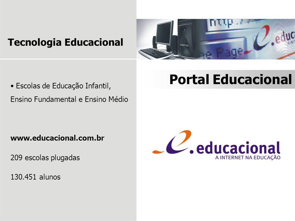Escolas de Educação Infantil, Ensino Fundamental e Ensino Médio www.educacional.com.br 209 escolas plugadas 130.451 alunos Portal Educacional Tecnolog