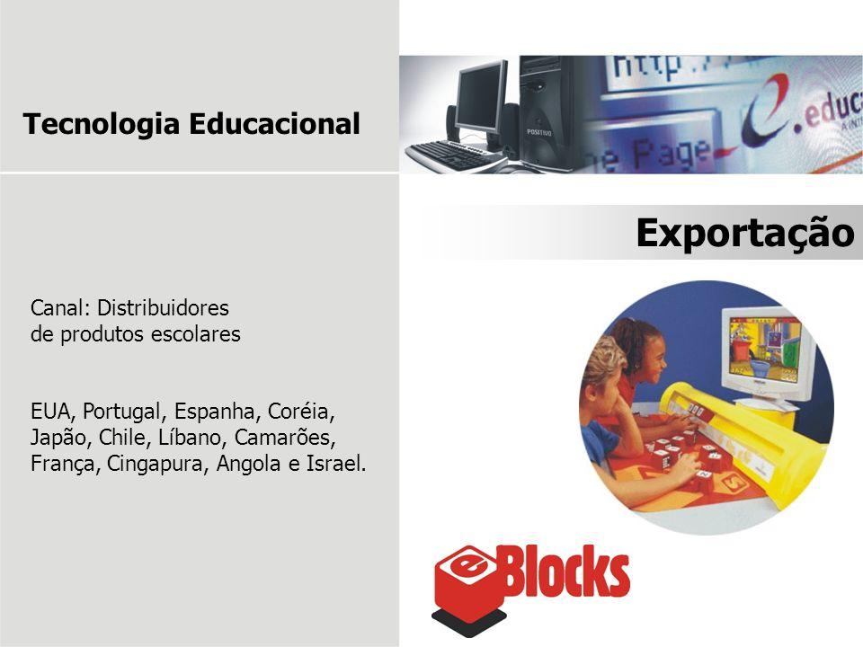 Canal: Distribuidores de produtos escolares EUA, Portugal, Espanha, Coréia, Japão, Chile, Líbano, Camarões, França, Cingapura, Angola e Israel. Export