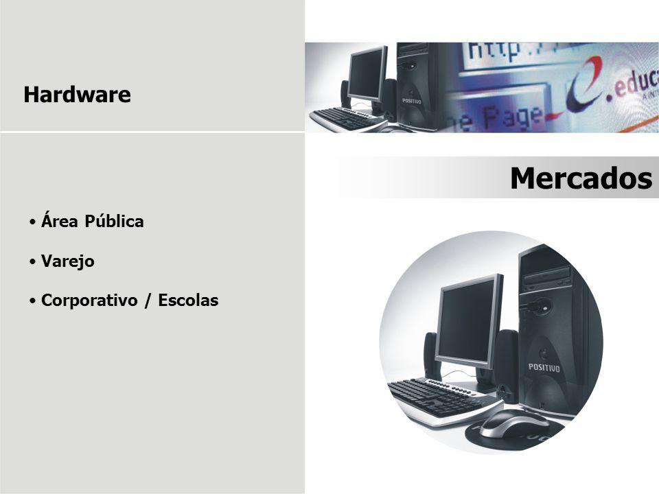 Área Pública Varejo Corporativo / Escolas Mercados Hardware