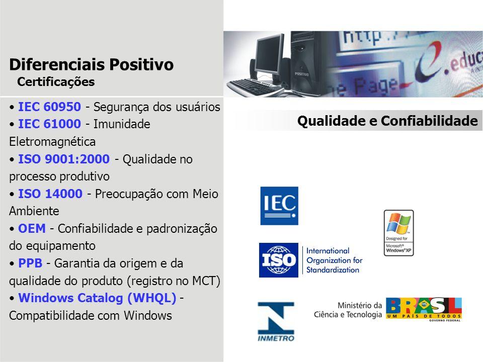 Diferenciais Positivo IEC 60950 - Segurança dos usuários IEC 61000 - Imunidade Eletromagnética ISO 9001:2000 - Qualidade no processo produtivo ISO 140