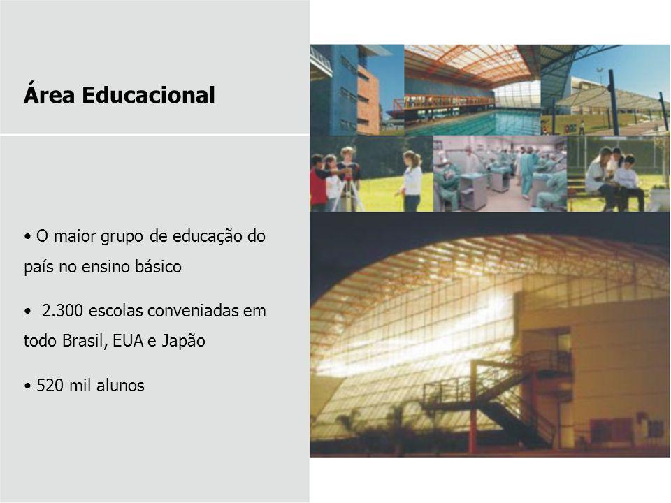 Área Educacional O maior grupo de educação do país no ensino básico 2.300 escolas conveniadas em todo Brasil, EUA e Japão 520 mil alunos