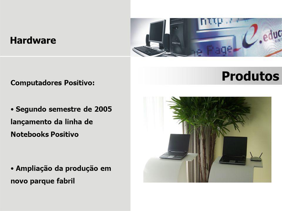 Produtos Hardware Computadores Positivo: Segundo semestre de 2005 lançamento da linha de Notebooks Positivo Ampliação da produção em novo parque fabri