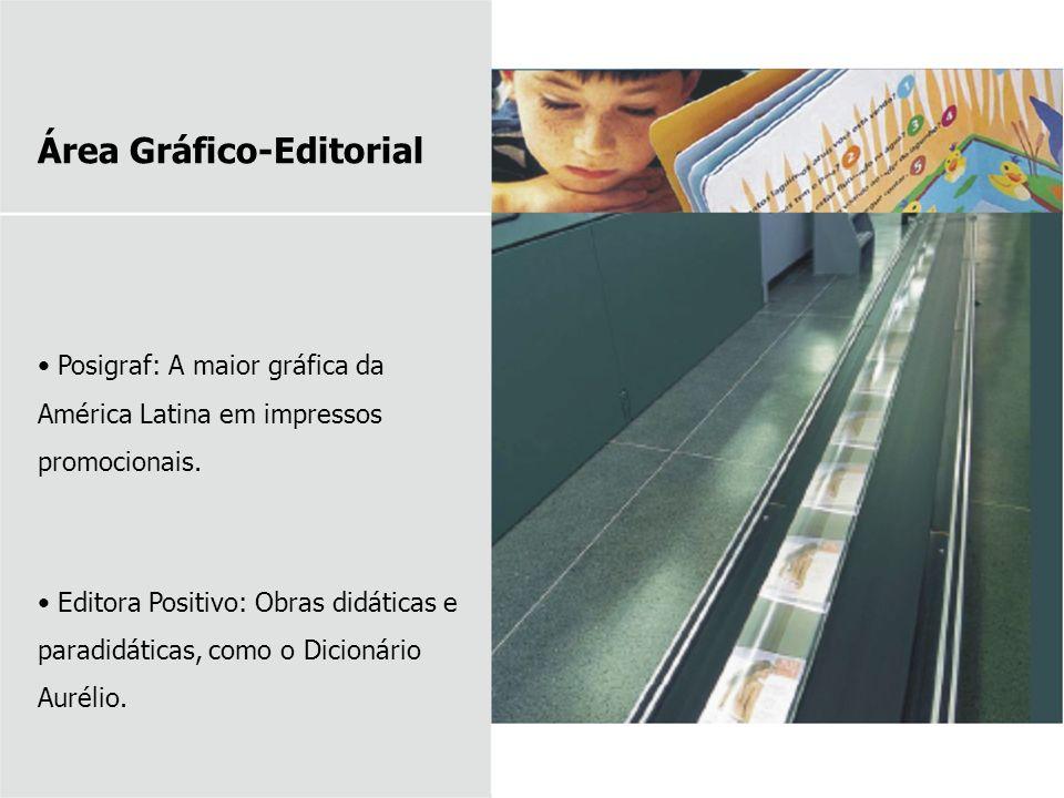 Área Gráfico-Editorial Posigraf: A maior gráfica da América Latina em impressos promocionais. Editora Positivo: Obras didáticas e paradidáticas, como