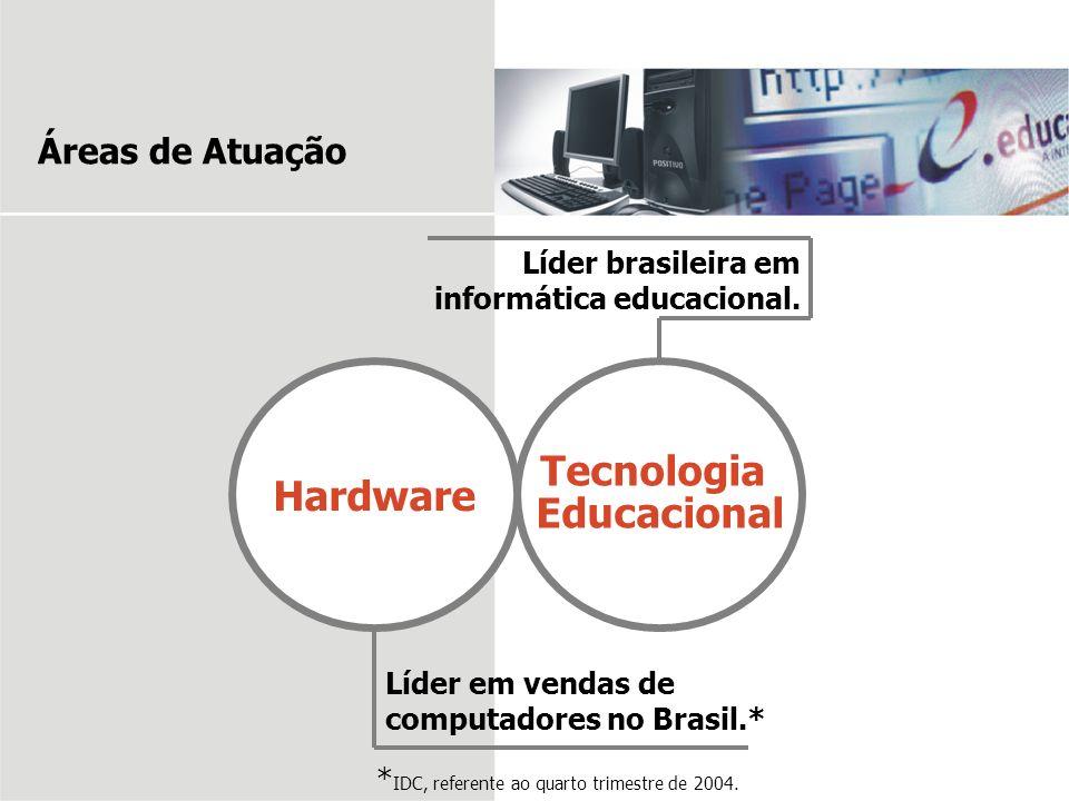 Líder brasileira em informática educacional. Tecnologia Educacional Hardware Líder em vendas de computadores no Brasil.* * IDC, referente ao quarto tr