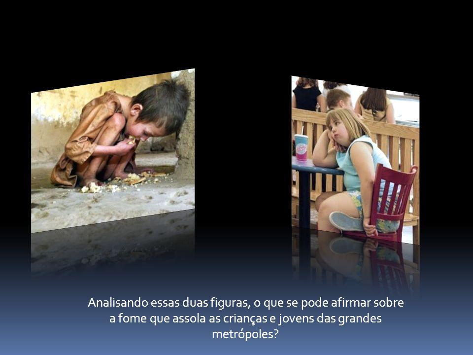 Analisando essas duas figuras, o que se pode afirmar sobre a fome que assola as crianças e jovens das grandes metrópoles?