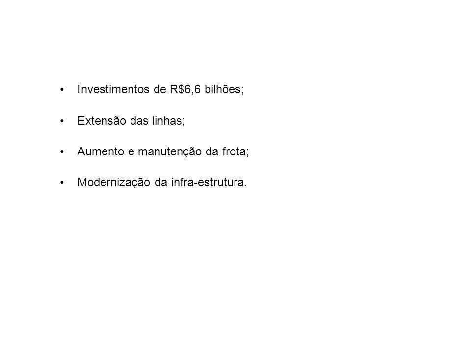 Investimentos de R$6,6 bilhões; Extensão das linhas; Aumento e manutenção da frota; Modernização da infra-estrutura.