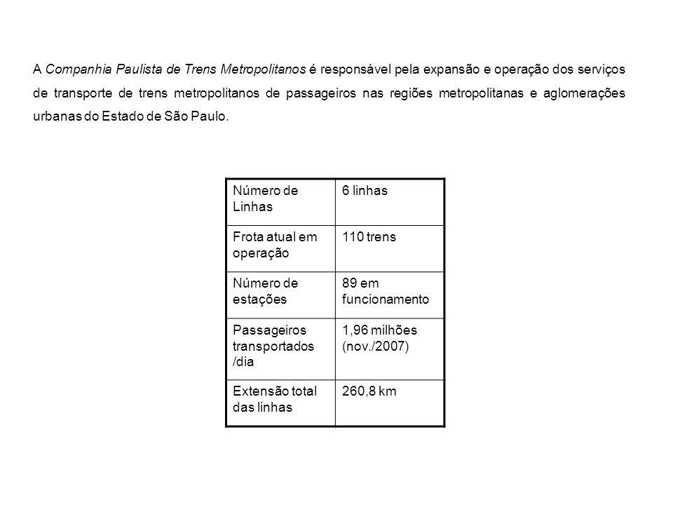 A Companhia Paulista de Trens Metropolitanos é responsável pela expansão e operação dos serviços de transporte de trens metropolitanos de passageiros