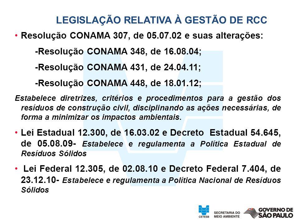 LEGISLAÇÃO RELATIVA À GESTÃO DE RCC Resolução CONAMA 307, de 05.07.02 e suas alterações: -Resolução CONAMA 348, de 16.08.04; -Resolução CONAMA 431, de 24.04.11; -Resolução CONAMA 448, de 18.01.12; Estabelece diretrizes, critérios e procedimentos para a gestão dos resíduos de construção civil, disciplinando as ações necessárias, de forma a minimizar os impactos ambientais.