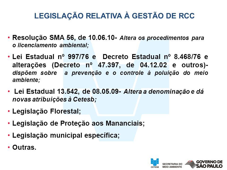 LEGISLAÇÃO RELATIVA À GESTÃO DE RCC Resolução SMA 56, de 10.06.10- Altera os procedimentos para o licenciamento ambiental; Lei Estadual nº 997/76 e De