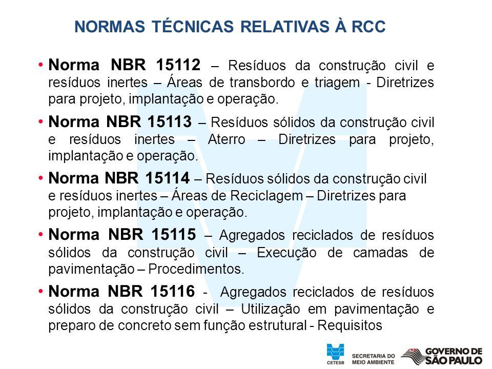 NORMAS TÉCNICAS RELATIVAS À RCC Norma NBR 15112 – Resíduos da construção civil e resíduos inertes – Áreas de transbordo e triagem - Diretrizes para projeto, implantação e operação.