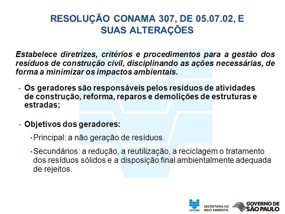 Estabelece diretrizes, critérios e procedimentos para a gestão dos resíduos de construção civil, disciplinando as ações necessárias, de forma a minimi