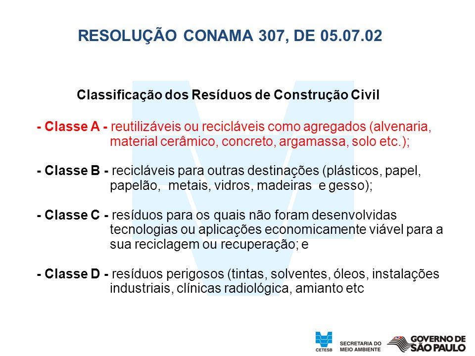 Classificação dos Resíduos de Construção Civil - Classe A - reutilizáveis ou recicláveis como agregados (alvenaria, material cerâmico, concreto, argamassa, solo etc.); - Classe B - recicláveis para outras destinações (plásticos, papel, papelão, metais, vidros, madeiras e gesso); - Classe C - resíduos para os quais não foram desenvolvidas tecnologias ou aplicações economicamente viável para a sua reciclagem ou recuperação; e - Classe D - resíduos perigosos (tintas, solventes, óleos, instalações industriais, clínicas radiológica, amianto etc.).