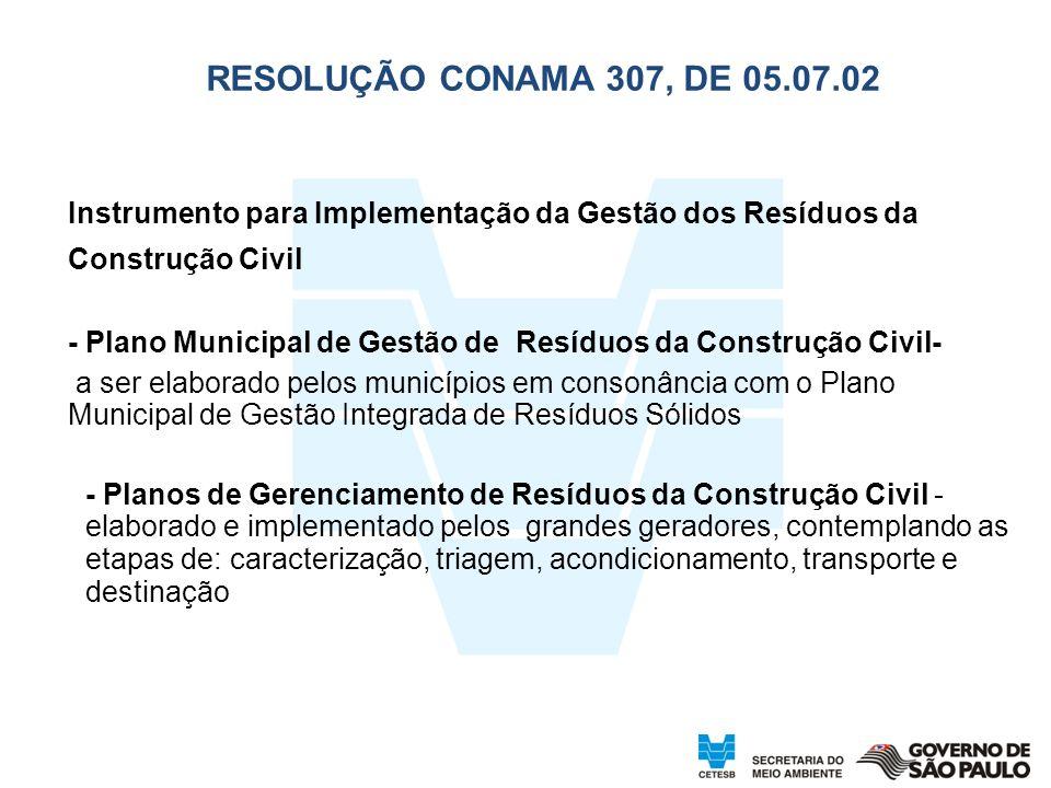 Instrumento para Implementação da Gestão dos Resíduos da Construção Civil - Plano Municipal de Gestão de Resíduos da Construção Civil- a ser elaborado