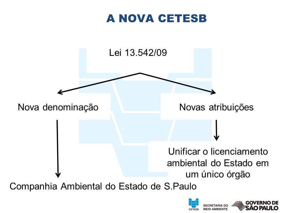 2 A NOVA CETESB Nova denominação Lei 13.542/09 Novas atribuições Companhia Ambiental do Estado de S.Paulo o Unificar o licenciamento ambiental do Estado em um único órgão