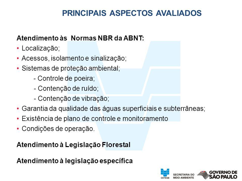 Atendimento às Normas NBR da ABNT: Localização; Acessos, isolamento e sinalização; Sistemas de proteção ambiental; - Controle de poeira; - Contenção d
