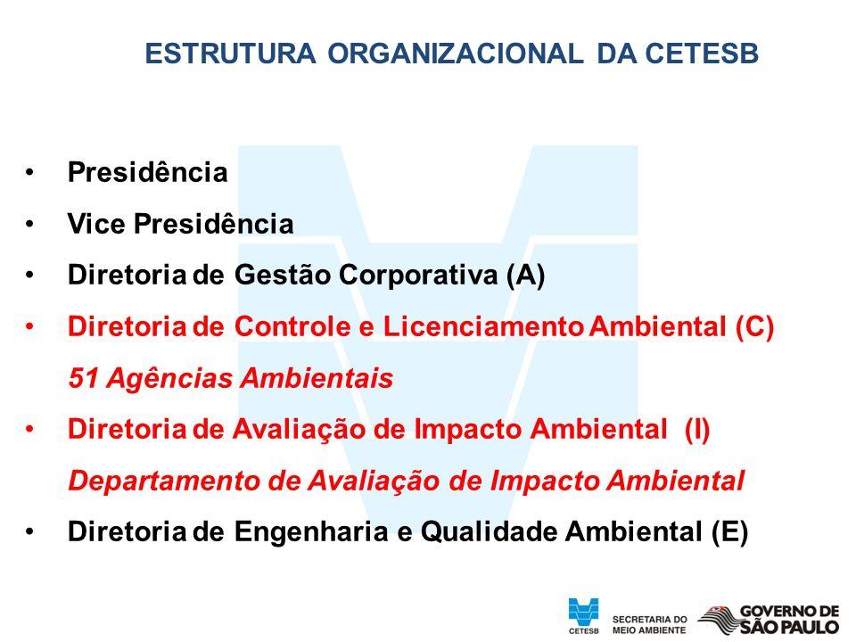 3 ESTRUTURA ORGANIZACIONAL DA CETESB Presidência Vice Presidência Diretoria de Gestão Corporativa (A) Diretoria de Controle e Licenciamento Ambiental (C) 51 Agências Ambientais Diretoria de Avaliação de Impacto Ambiental (I) Departamento de Avaliação de Impacto Ambiental Diretoria de Engenharia e Qualidade Ambiental (E)