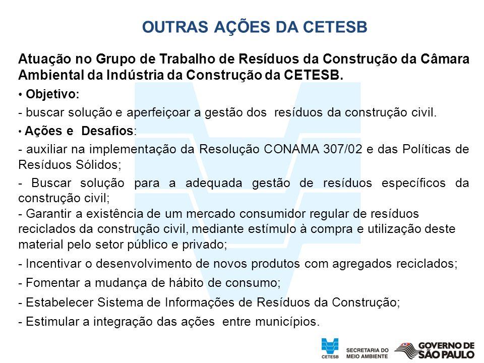 OUTRAS AÇÕES DA CETESB Atuação no Grupo de Trabalho de Resíduos da Construção da Câmara Ambiental da Indústria da Construção da CETESB. Objetivo : - b