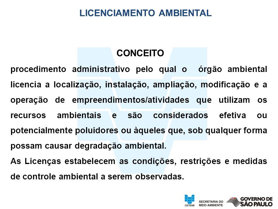 5 LICENCIAMENTO AMBIENTAL CONCEITO procedimento administrativo pelo qual o órgão ambiental licencia a localização, instalação, ampliação, modificação