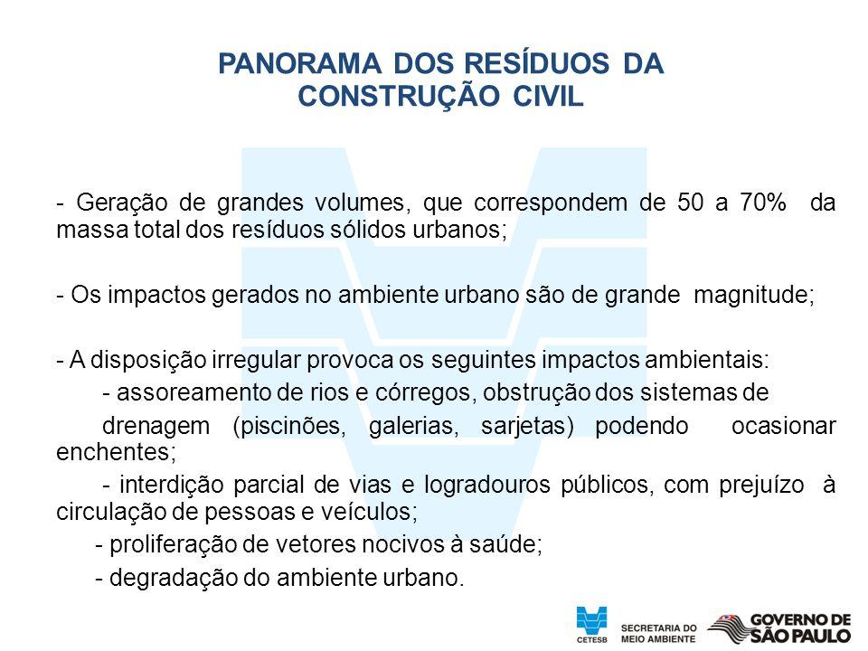 PANORAMA DOS RESÍDUOS DA CONSTRUÇÃO CIVIL - Geração de grandes volumes, que correspondem de 50 a 70% da massa total dos resíduos sólidos urbanos; - Os