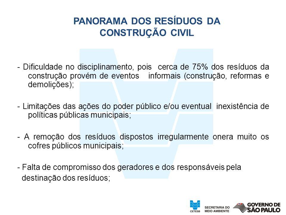 PANORAMA DOS RESÍDUOS DA CONSTRUÇÃO CIVIL - Dificuldade no disciplinamento, pois cerca de 75% dos resíduos da construção provém de eventos informais (