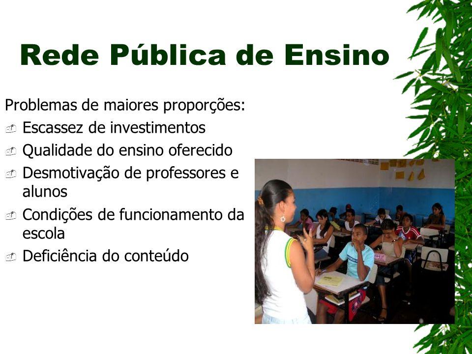 Rede Pública de Ensino Problemas de maiores proporções: Escassez de investimentos Qualidade do ensino oferecido Desmotivação de professores e alunos Condições de funcionamento da escola Deficiência do conteúdo