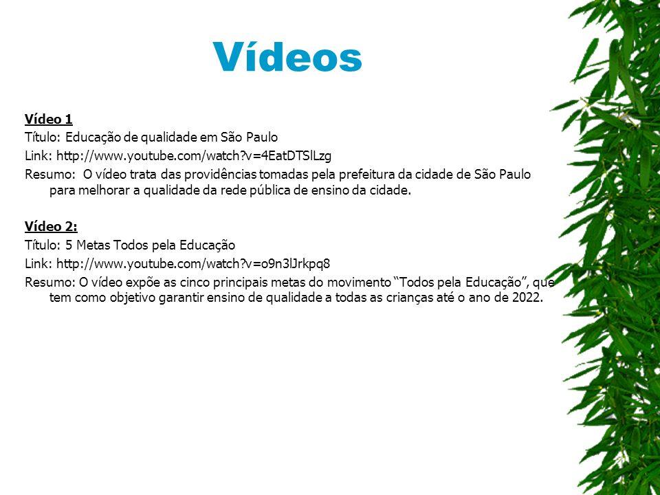 Vídeos Vídeo 1 Título: Educação de qualidade em São Paulo Link: http://www.youtube.com/watch?v=4EatDTSlLzg Resumo: O vídeo trata das providências tomadas pela prefeitura da cidade de São Paulo para melhorar a qualidade da rede pública de ensino da cidade.