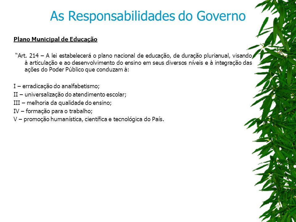 Plano Municipal de Educação Art.