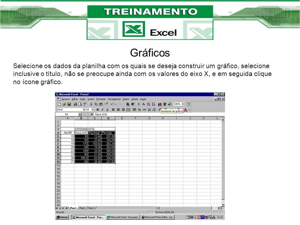 Gráficos Selecione os dados da planilha com os quais se deseja construir um gráfico, selecione inclusive o título, não se preocupe ainda com os valore