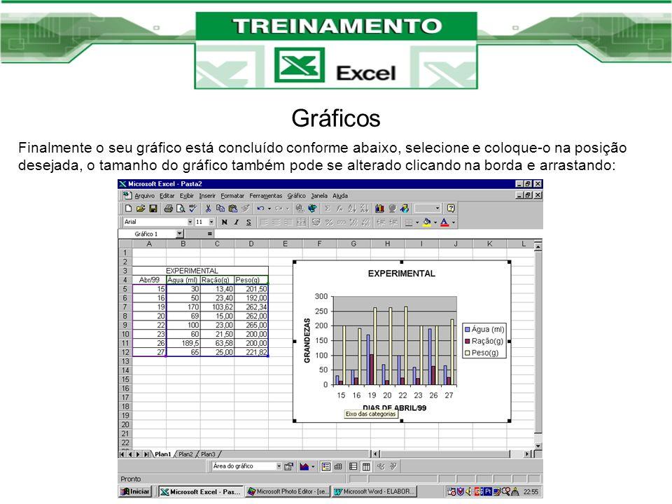 Gráficos Finalmente o seu gráfico está concluído conforme abaixo, selecione e coloque-o na posição desejada, o tamanho do gráfico também pode se alter